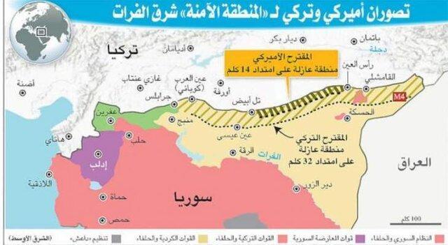 جزئیات مقدمه چینی های آمریکا و ترکیه درباره منطقه امن شمال سوریه